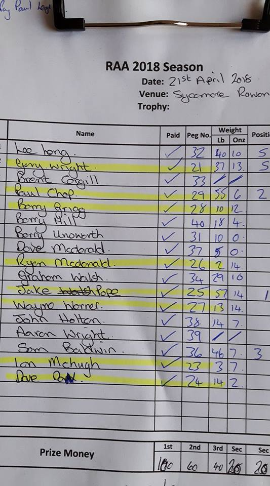 Sycamore Match Results